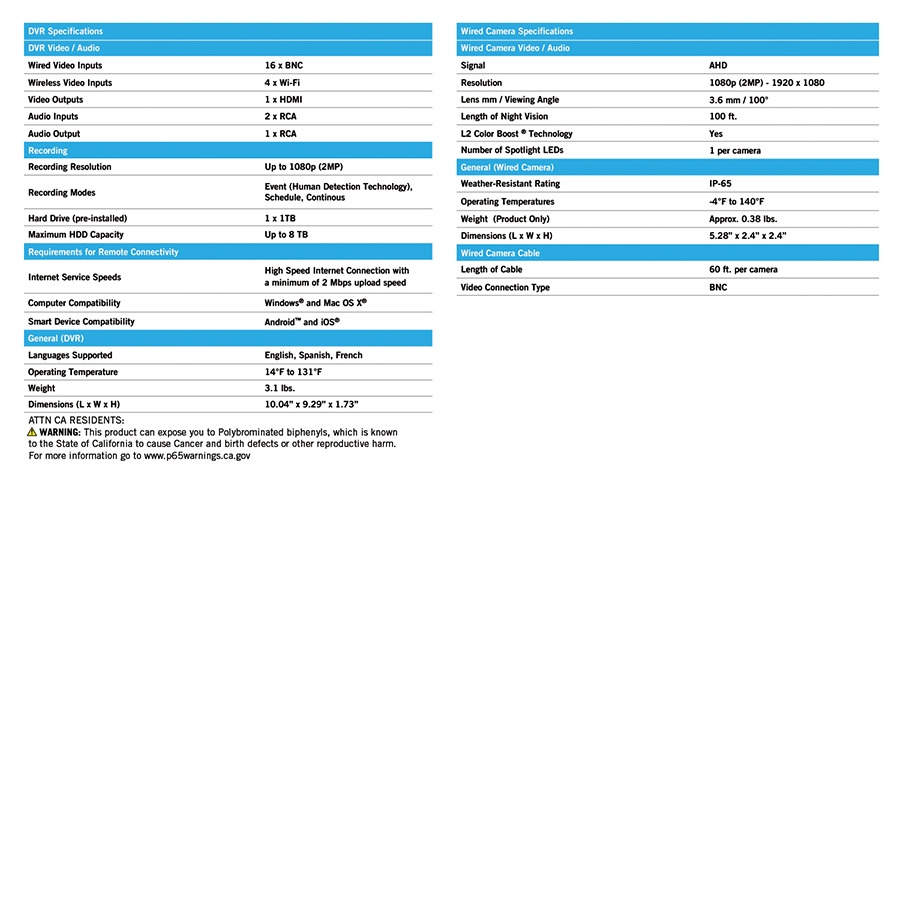 HC20X-161-10L Specifications
