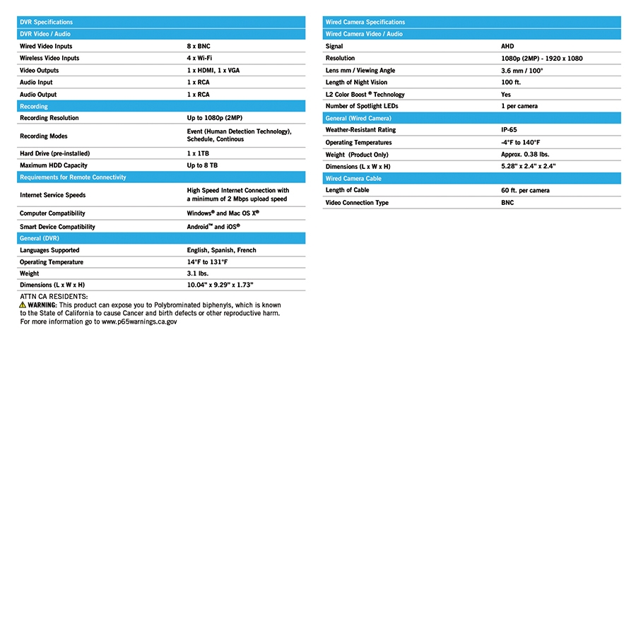 HC20X-81-4L Specifications