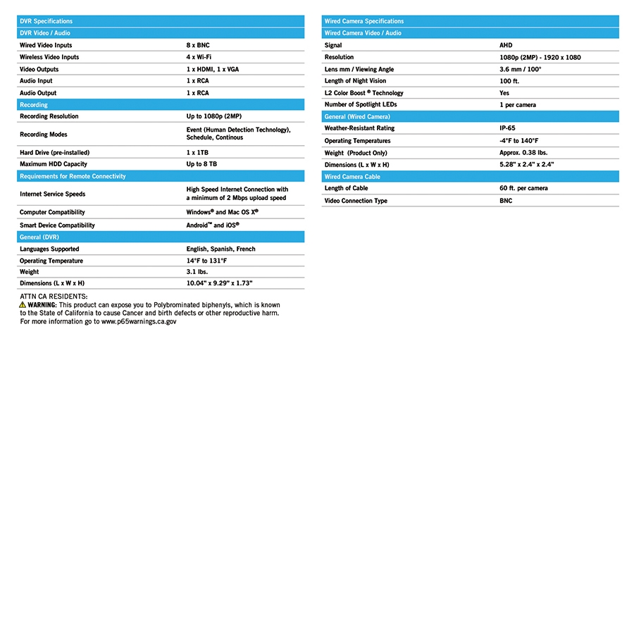 HC20X-81-8L Specifications